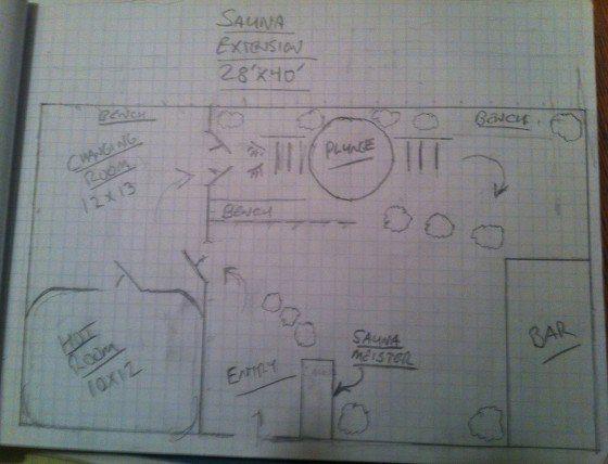 28x40 sauna plans