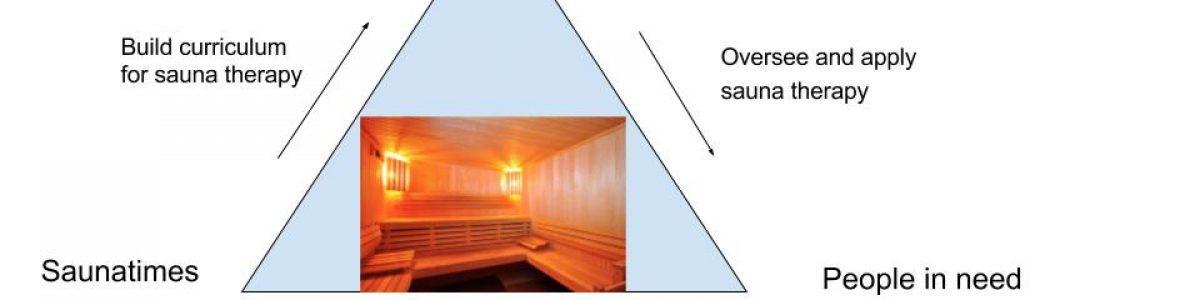 the sauna study health professional triangle
